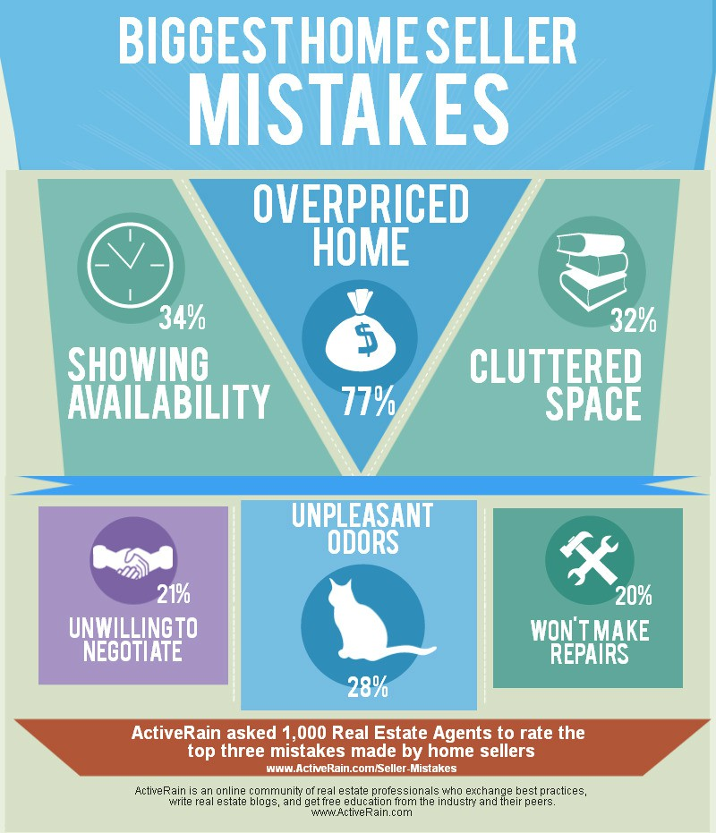 Home Owner Mistakes