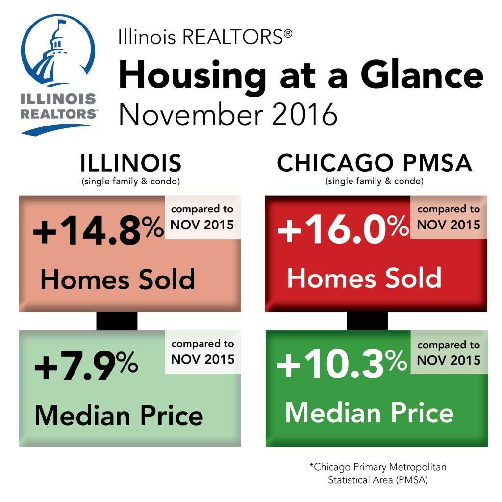 Nov 2016 stats
