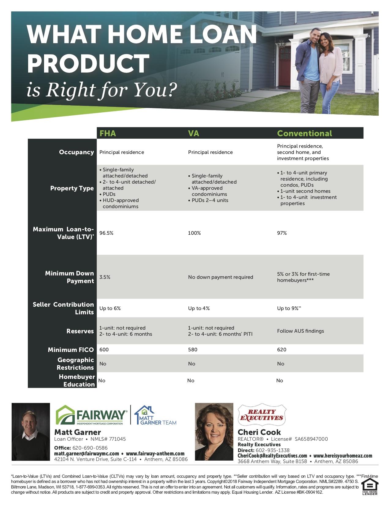 Fairway Mortgage Loan Program Flyer