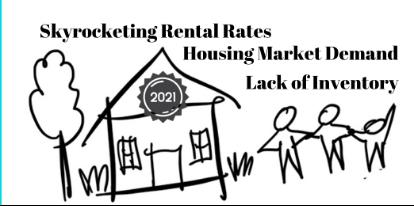 2021 Housing Market Demand